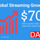 Global Live Video Streaming Growth DA14